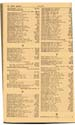 1952 Culver Telephone Directory 09